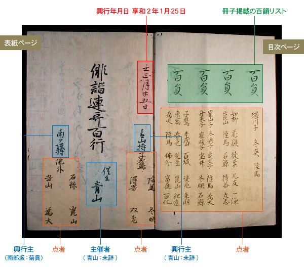 表紙の説明図